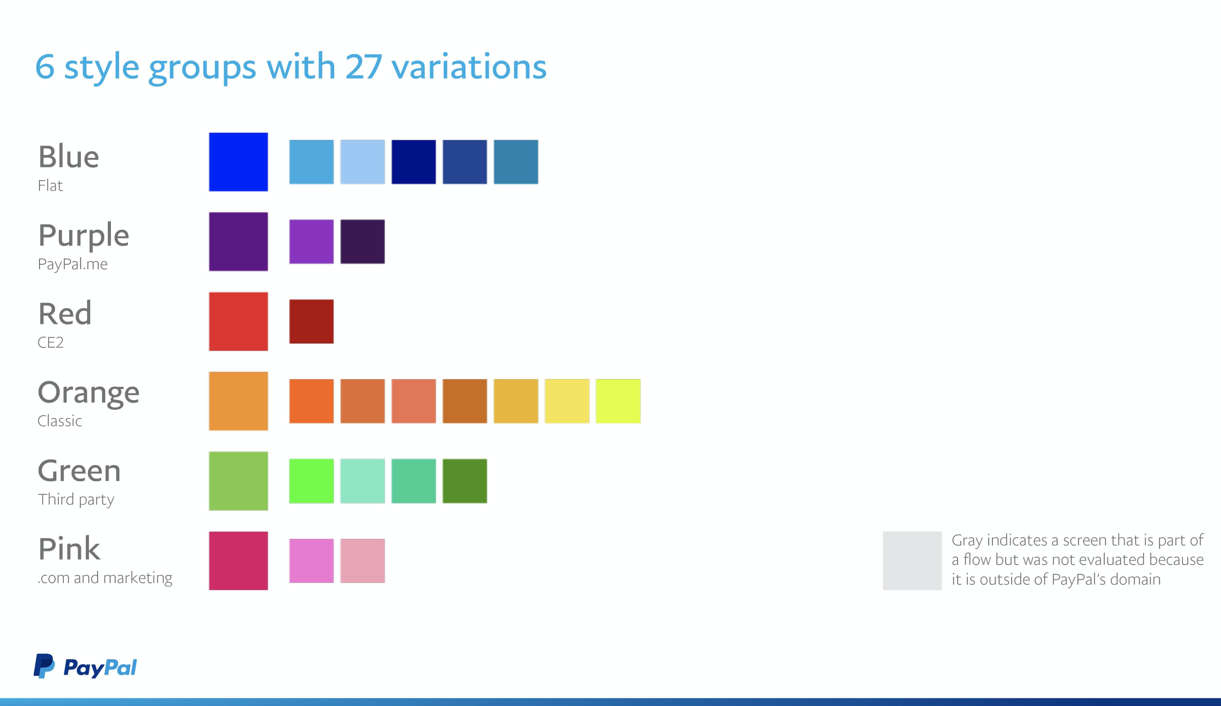 Visualization Key 01
